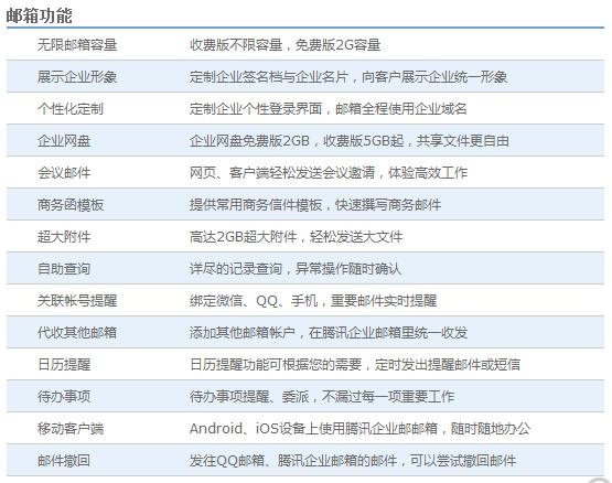 腾讯企业邮箱新春暗发力